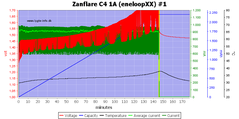 Zanflare%20C4%201A%20%28eneloopXX%29%20%231