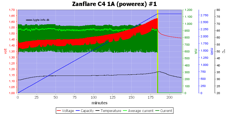 Zanflare%20C4%201A%20%28powerex%29%20%231