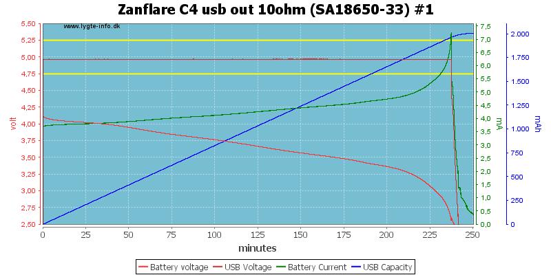Zanflare%20C4%20usb%20out%2010ohm%20%28SA18650-33%29%20%231