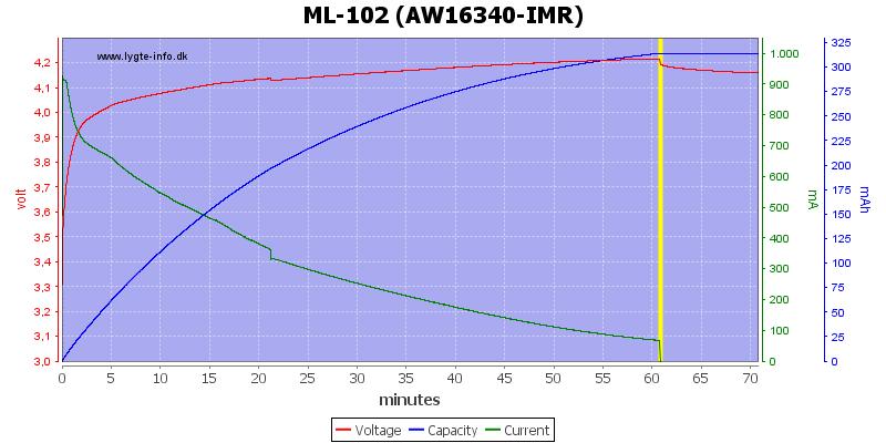 ML-102%20(AW16340-IMR)