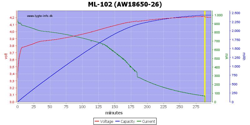 ML-102%20(AW18650-26)