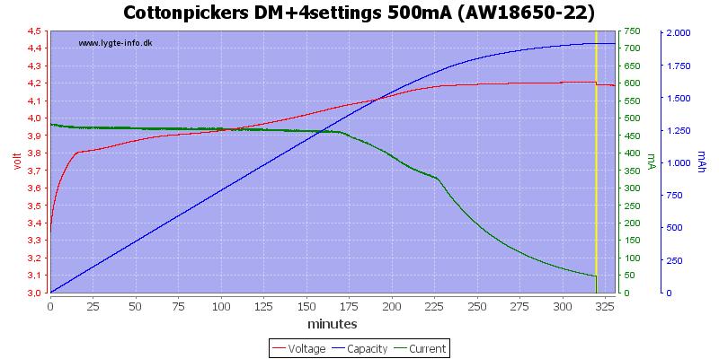 Cottonpickers%20DM+4settings%20500mA%20%28AW18650-22%29