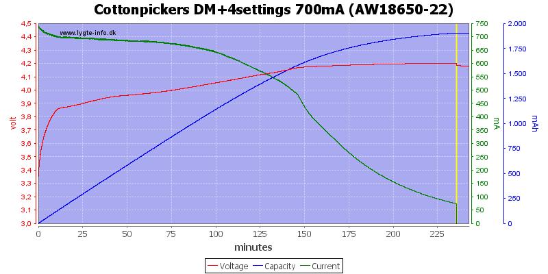 Cottonpickers%20DM+4settings%20700mA%20%28AW18650-22%29