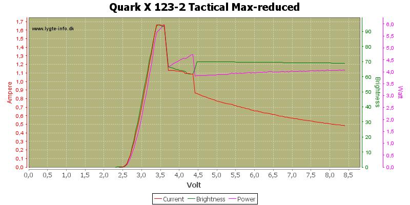 Quark%20X%20123-2%20Tactical%20Max-reduced