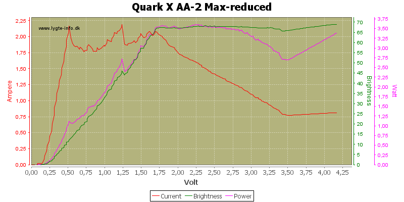 Quark%20X%20AA-2%20Max-reduced