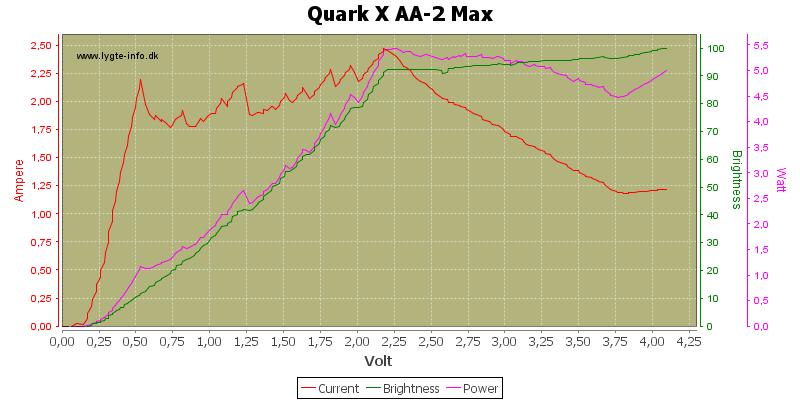 Quark%20X%20AA-2%20Max