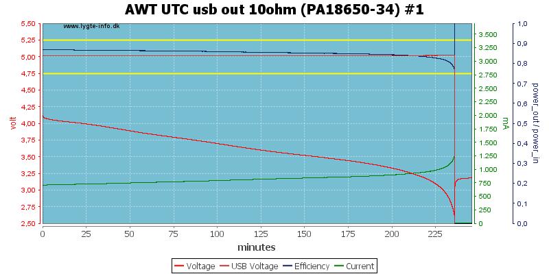 AWT%20UTC%20usb%20out%2010ohm%20(PA18650-34)%20%231