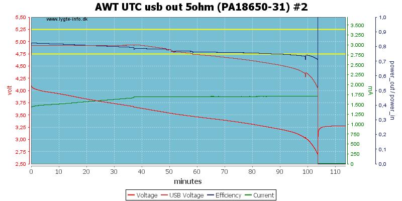 AWT%20UTC%20usb%20out%205ohm%20(PA18650-31)%20%232