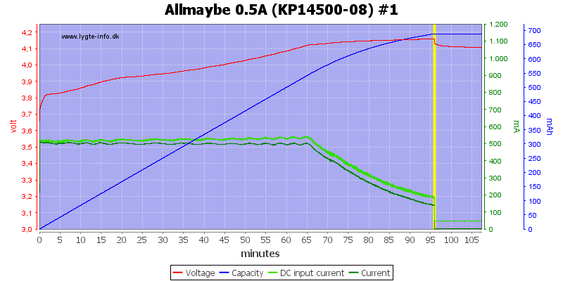 Allmaybe%200.5A%20%28KP14500-08%29%20%231