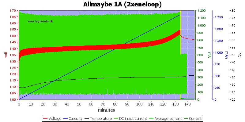 Allmaybe%201A%20%282xeneloop%29