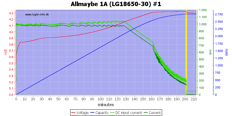 Allmaybe%201A%20%28LG18650-30%29%20%231