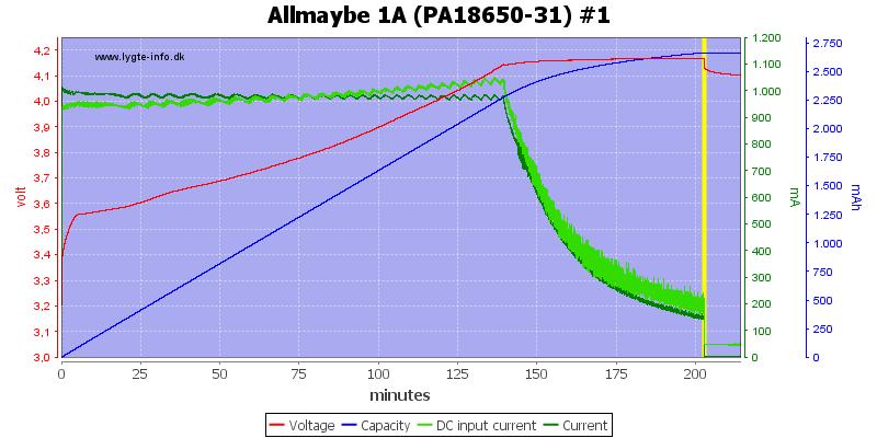 Allmaybe%201A%20%28PA18650-31%29%20%231