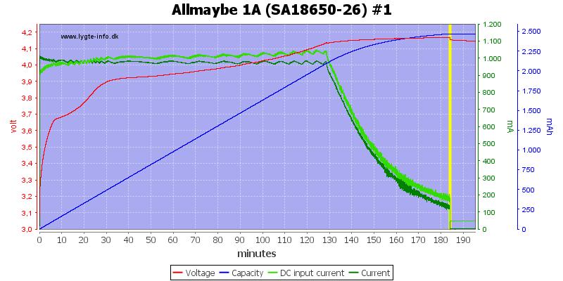 Allmaybe%201A%20%28SA18650-26%29%20%231