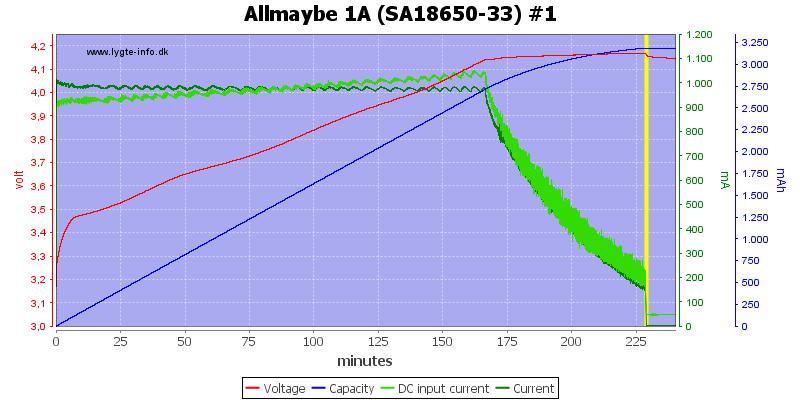 Allmaybe%201A%20%28SA18650-33%29%20%231