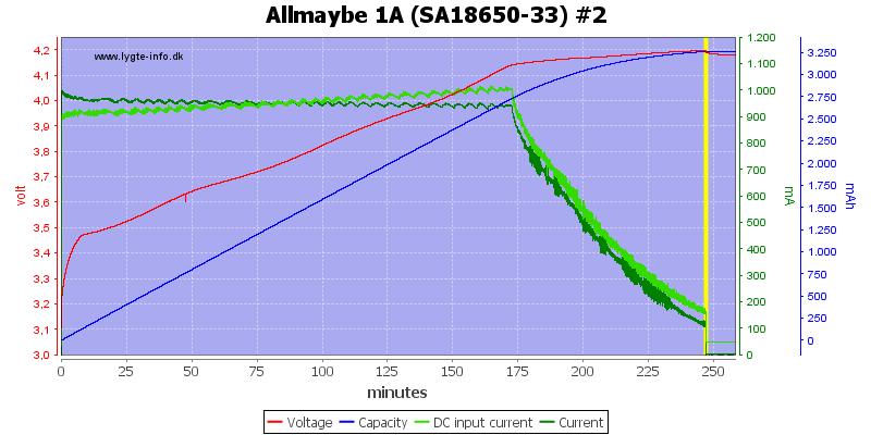 Allmaybe%201A%20%28SA18650-33%29%20%232