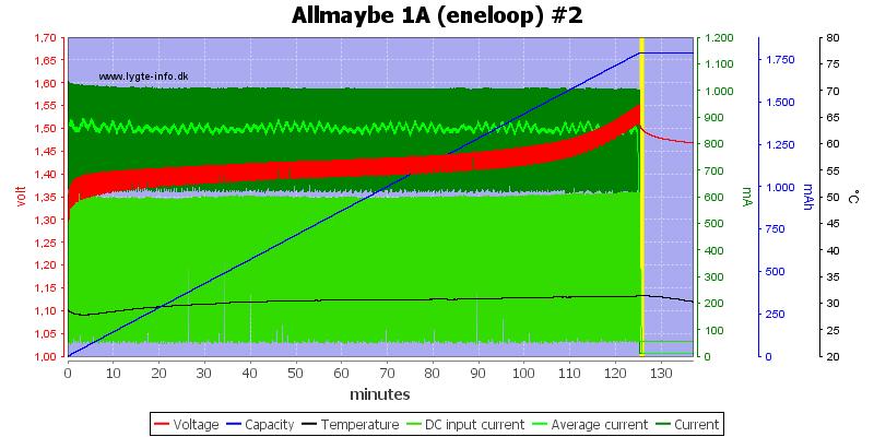 Allmaybe%201A%20%28eneloop%29%20%232