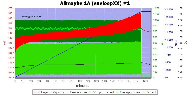 Allmaybe%201A%20%28eneloopXX%29%20%231