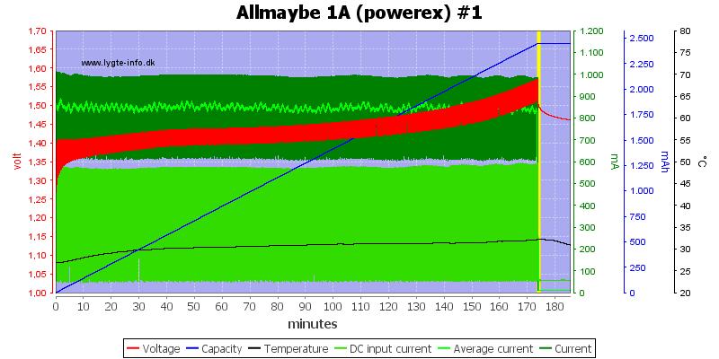 Allmaybe%201A%20%28powerex%29%20%231
