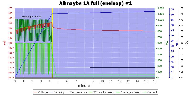 Allmaybe%201A%20full%20%28eneloop%29%20%231