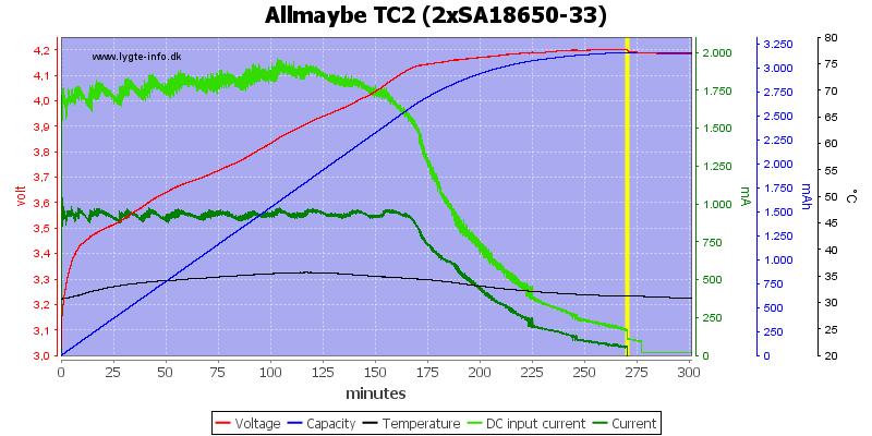 Allmaybe%20TC2%20%282xSA18650-33%29