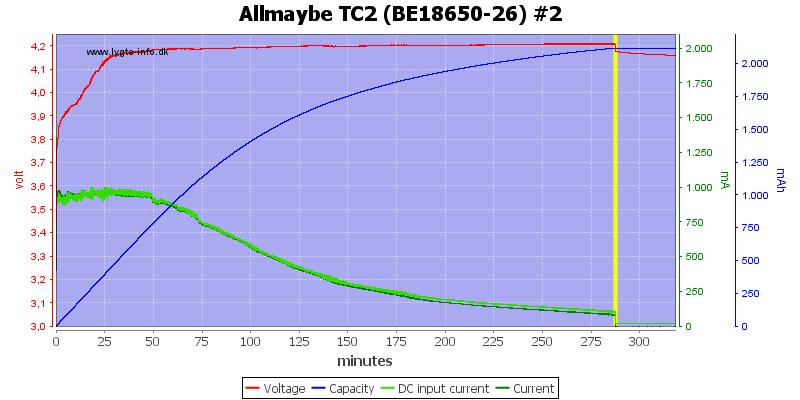 Allmaybe%20TC2%20%28BE18650-26%29%20%232