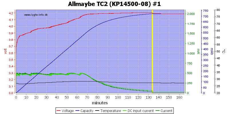 Allmaybe%20TC2%20%28KP14500-08%29%20%231