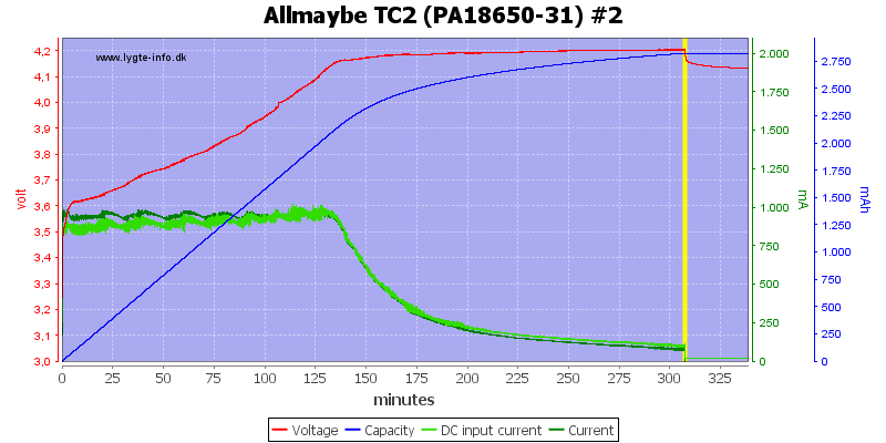 Allmaybe%20TC2%20%28PA18650-31%29%20%232