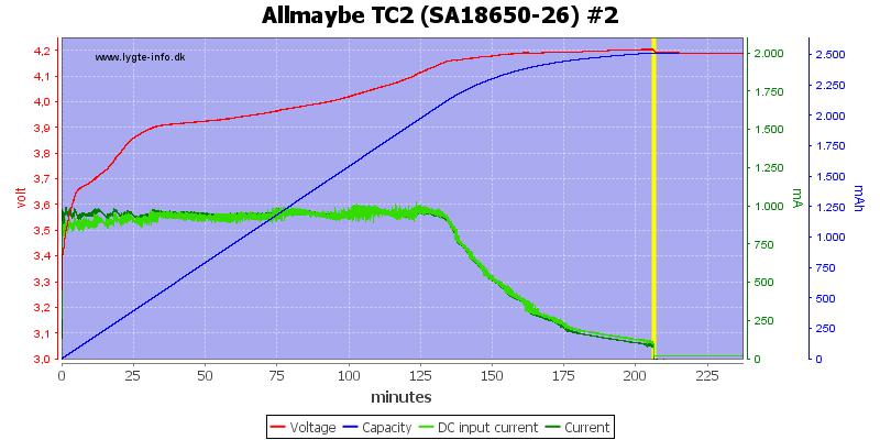 Allmaybe%20TC2%20%28SA18650-26%29%20%232
