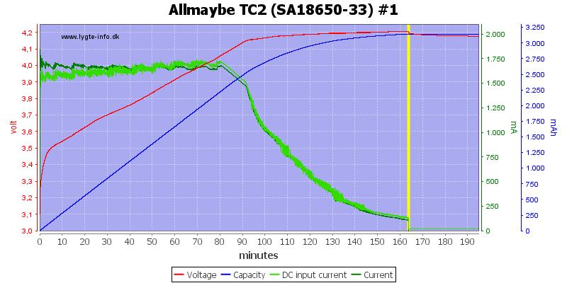 Allmaybe%20TC2%20%28SA18650-33%29%20%231