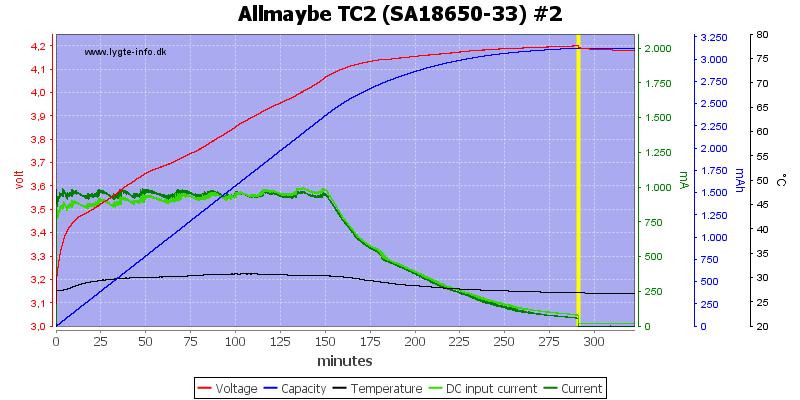 Allmaybe%20TC2%20%28SA18650-33%29%20%232