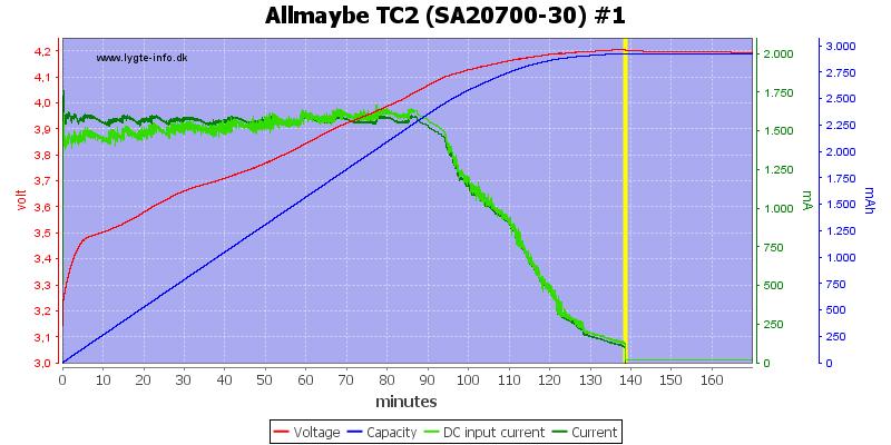 Allmaybe%20TC2%20%28SA20700-30%29%20%231