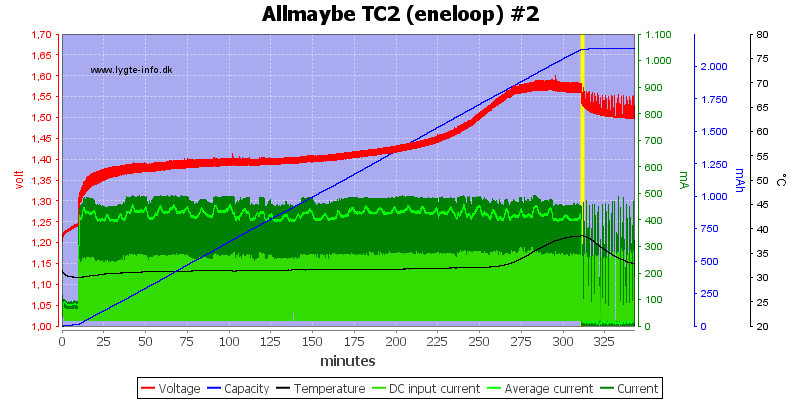 Allmaybe%20TC2%20%28eneloop%29%20%232