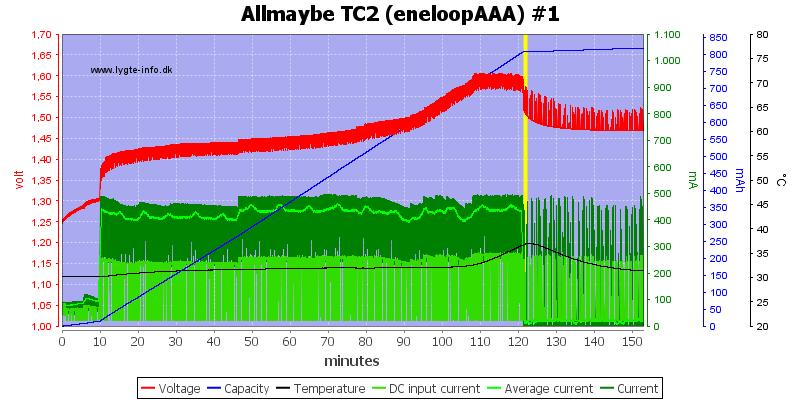 Allmaybe%20TC2%20%28eneloopAAA%29%20%231