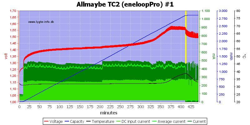 Allmaybe%20TC2%20%28eneloopPro%29%20%231