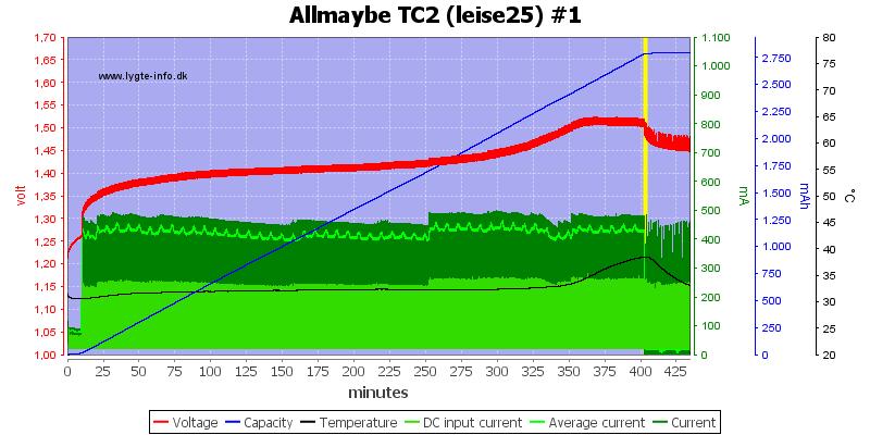 Allmaybe%20TC2%20%28leise25%29%20%231