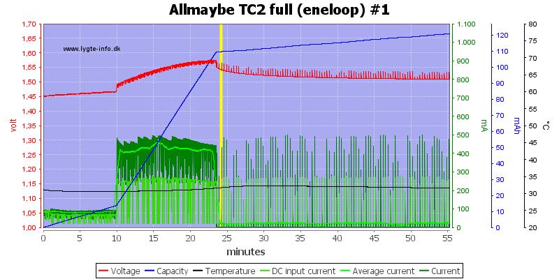 Allmaybe%20TC2%20full%20%28eneloop%29%20%231