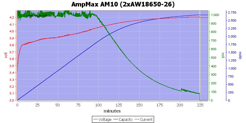 AmpMax%20AM10%20(2xAW18650-26)