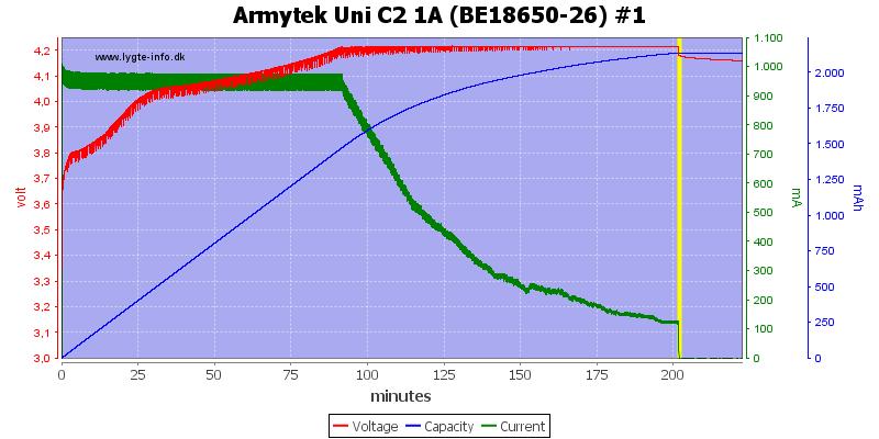 Armytek%20Uni%20C2%201A%20%28BE18650-26%29%20%231