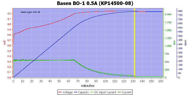 Basen%20BO-1%200.5A%20%28KP14500-08%29