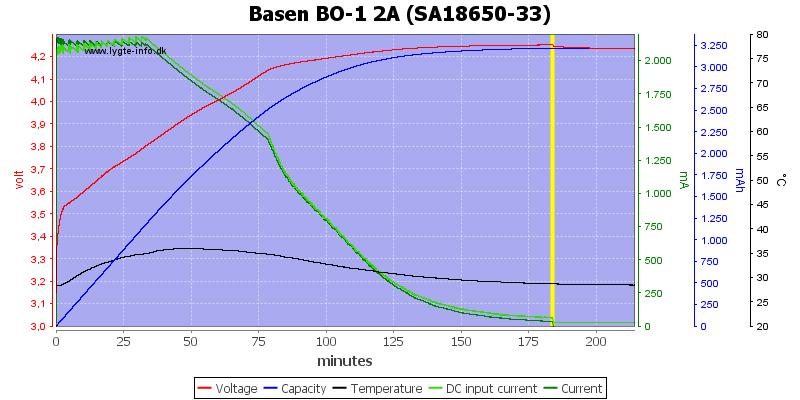 Basen%20BO-1%202A%20%28SA18650-33%29