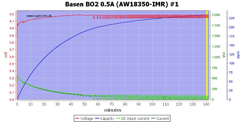 Basen%20BO2%200.5A%20%28AW18350-IMR%29%20%231