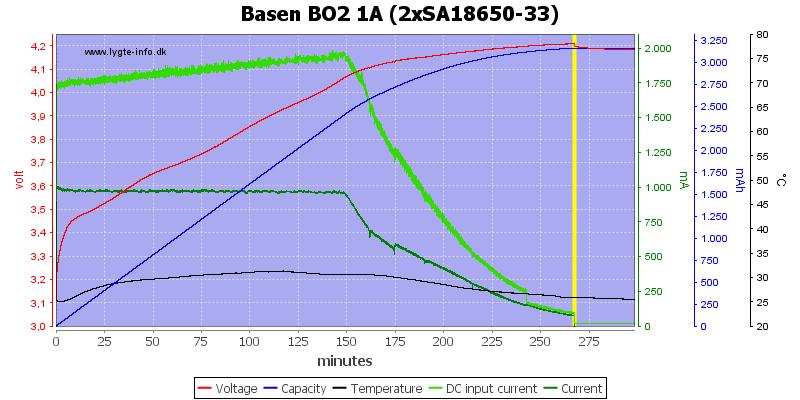 Basen%20BO2%201A%20%282xSA18650-33%29