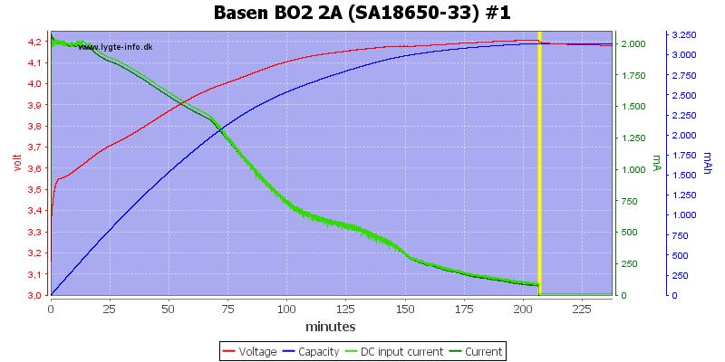 Basen%20BO2%202A%20%28SA18650-33%29%20%231