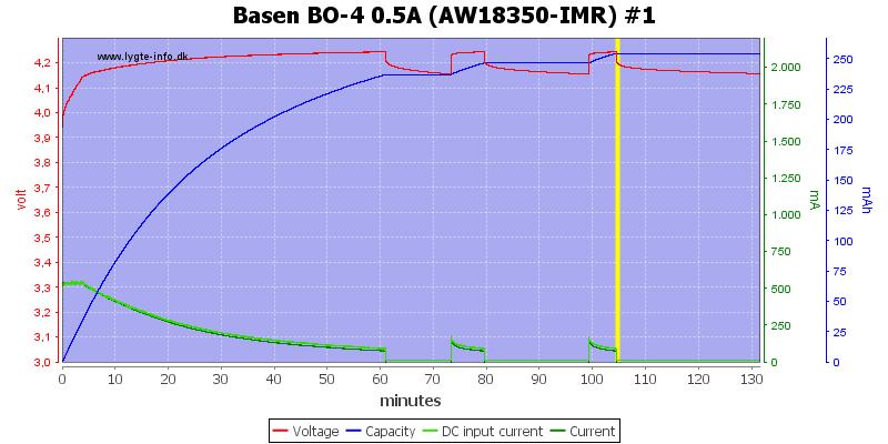 Basen%20BO-4%200.5A%20%28AW18350-IMR%29%20%231