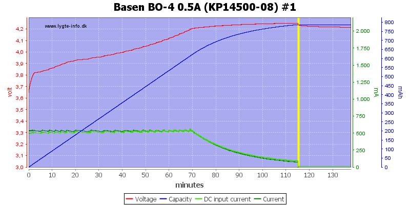 Basen%20BO-4%200.5A%20%28KP14500-08%29%20%231