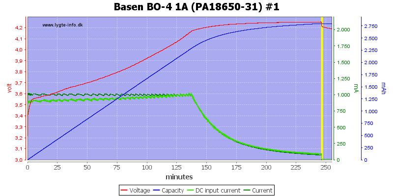 Basen%20BO-4%201A%20%28PA18650-31%29%20%231