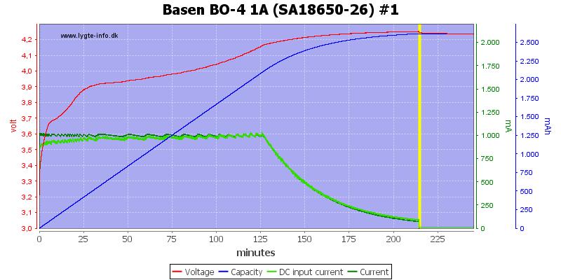 Basen%20BO-4%201A%20%28SA18650-26%29%20%231
