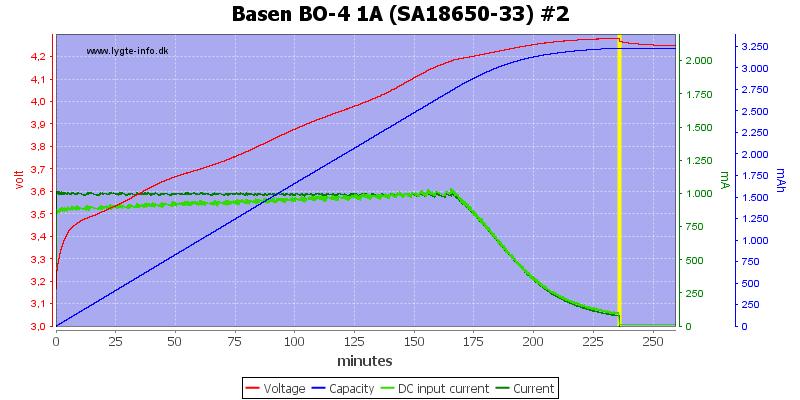 Basen%20BO-4%201A%20%28SA18650-33%29%20%232