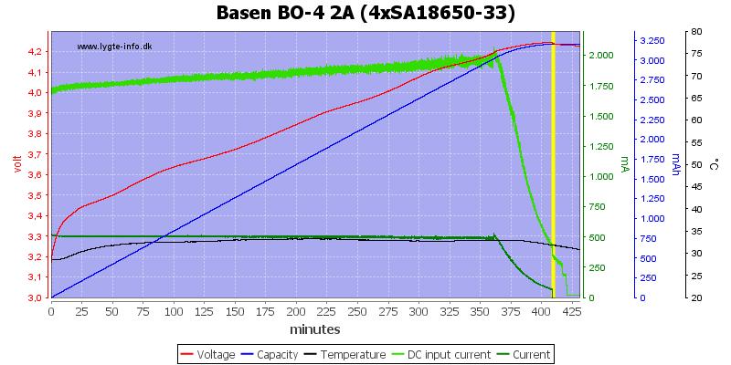 Basen%20BO-4%202A%20%284xSA18650-33%29