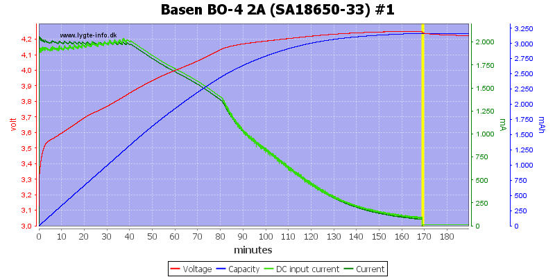 Basen%20BO-4%202A%20%28SA18650-33%29%20%231
